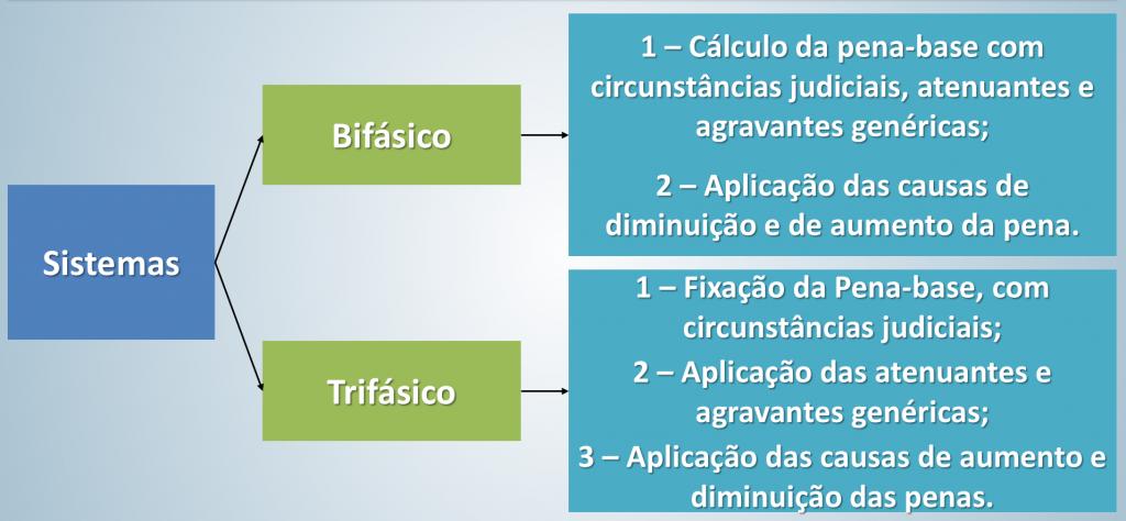 sistemas-de-aplicacao-da-lei1